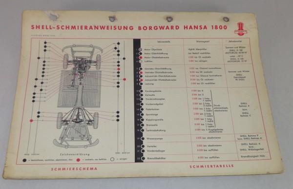 Shell Schmierplan für Borgward Hansa 1800 Stand 03/1954