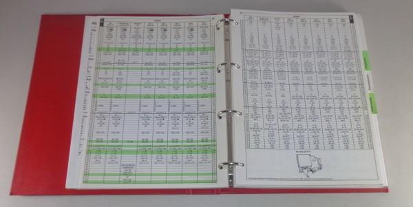 Handbuch AM-Werkstattdaten / Einstelltabellen von 1995 für div. PKW-Hersteller