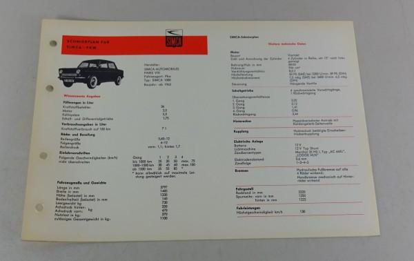Schmierplan + Technische Daten Simca 1000 ab Baujahr 1962