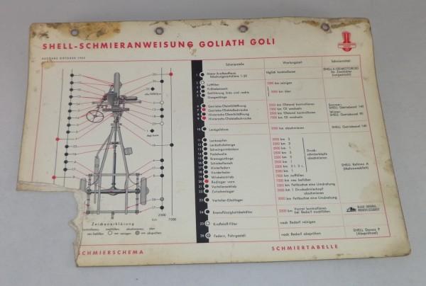 Shell Schmierplan für Dreirad Goliath Goli Stand 10/1955
