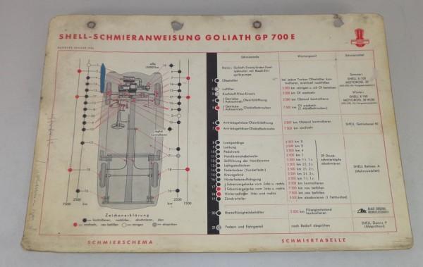 Shell Schmierplan für Goliath GP 700 E Stand 01/1955