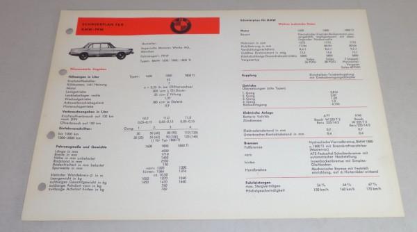 Schmierplan + Technische Daten BMW Neue Klasse 1600 / 1800 / 1800 TI
