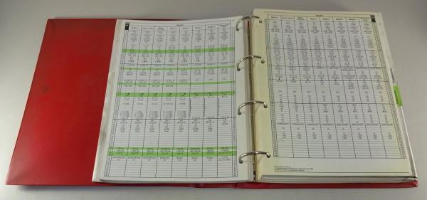 Handbuch AM-Werkstattdaten / Einstelldaten PKW von 1989