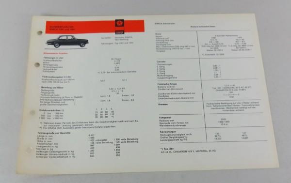 Schmierplan + Technische Daten Simca 1301 / 1501