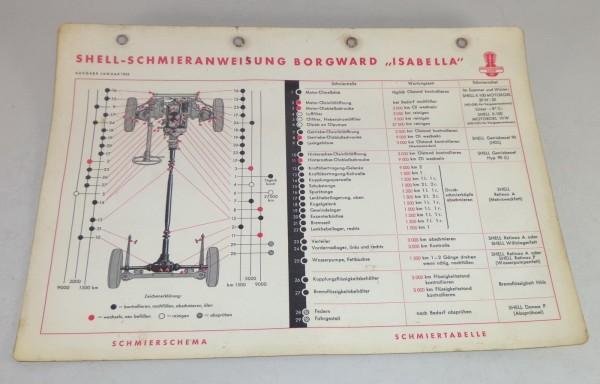 Shell Schmierplan für Borgward Isabella Stand 01/1955