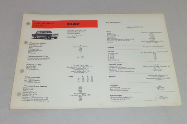 Schmierplan + Technische Daten Fiat 124 ab Baujahr 1966