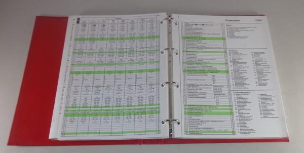 Handbuch AM-Werkstattdaten / Einstelltabellen von 1994 für versch PKW-Hersteller
