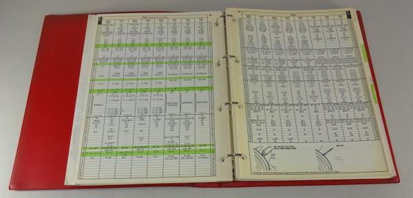 Handbuch AM-Werkstattdaten / Einstelldaten für versch. PKW Stand 1987