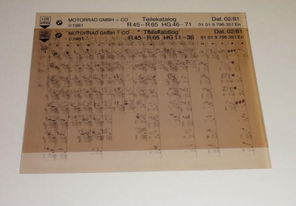 Microfich Parts Catalog BMW R 45 - R 65 - Stand 02/1981!