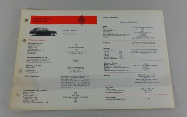 Schmierplan + Tehnische Daten Renault R 16