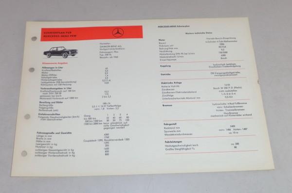 Schmierplan + Technische Daten Mercedes Benz 230 SL Pagode R113