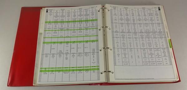Handbuch AM-Werkstattdaten / Einstelldaten für diverse PKW von 1988